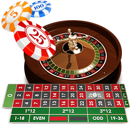 roulette budget strategie